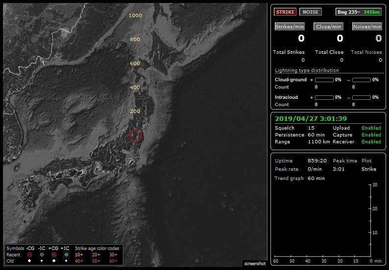 リアルタイム雷表示福島県猪苗代町中心