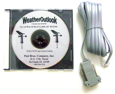 Weather Outlook Data Logger Kit