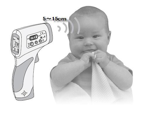 高精度赤外線温度計 皮膚温度計体温計