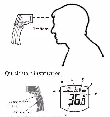 赤外線温度計 人体表面温度計体温計