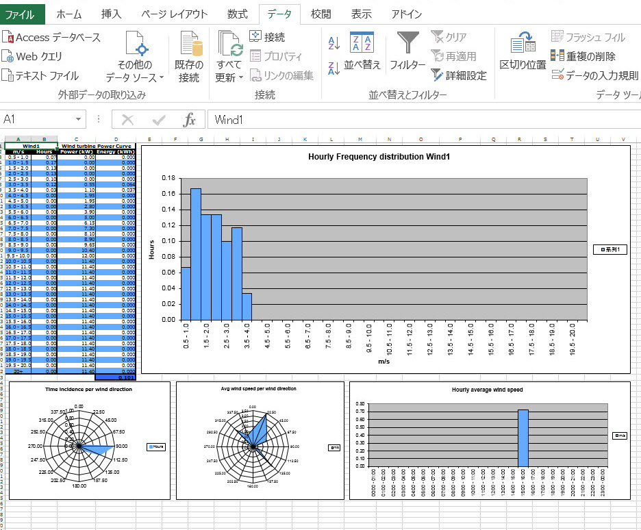 windlogger風向風速データロガータイプ2