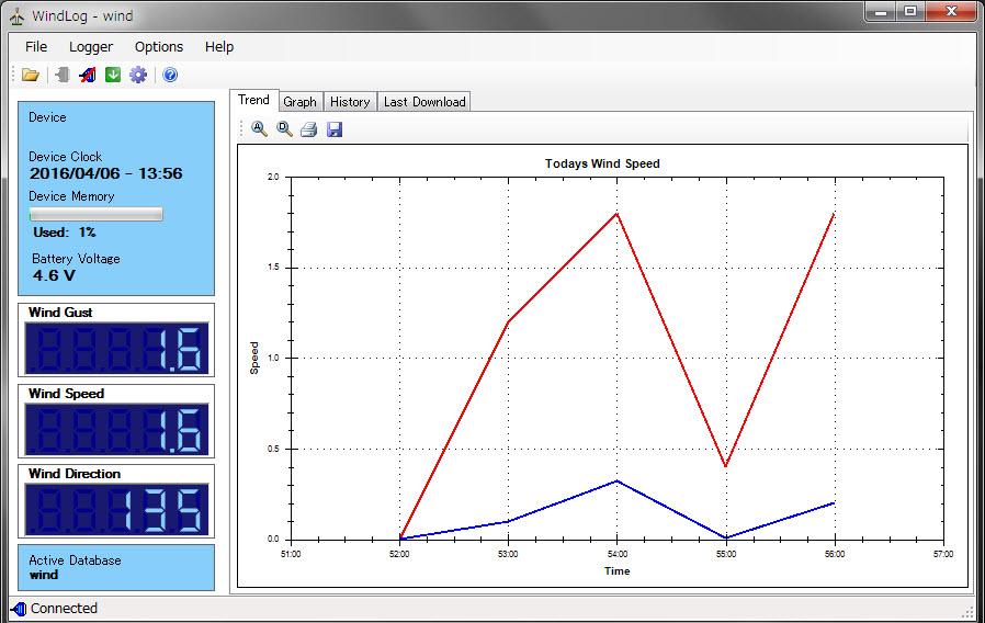windlogger風向風速データロガー